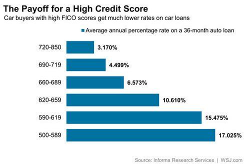 Payday loans in los banos ca image 7