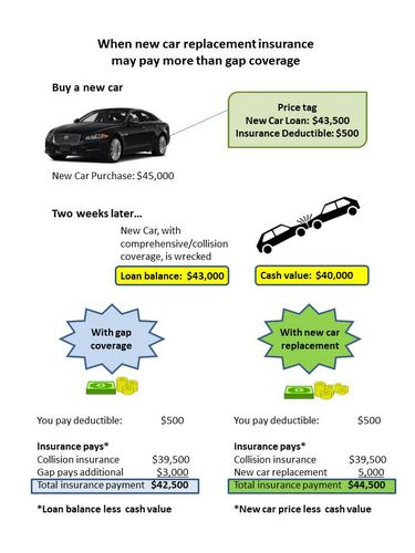 Car Loan Amortization Schedule Software Rental Car Quotes